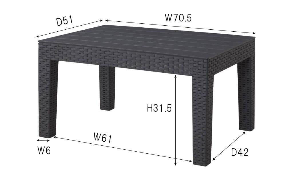 テーブルのサイズ